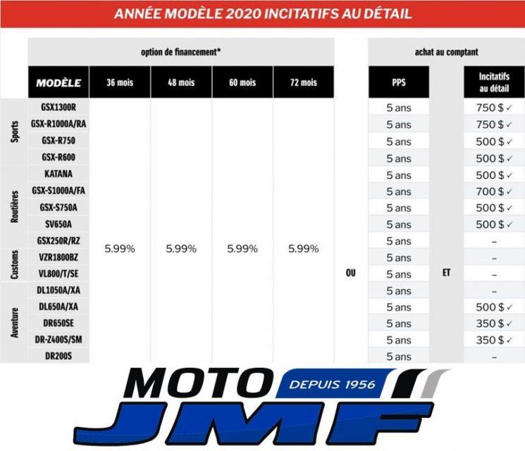 Promotion sur les motos Suzuki 2020!